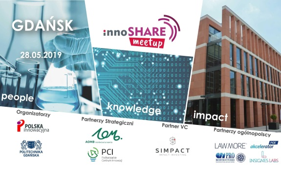 innoSHARE'19 on the road: Meetups